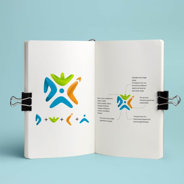 fidznet-portfolio-dana-wakaf-indonesia-logo-process